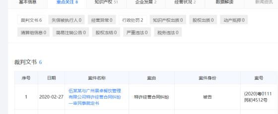 广州恩享餐饮管理有限公司广州景卓餐饮管理有限公司餐饮加盟费可以退吗?能否解除合同?